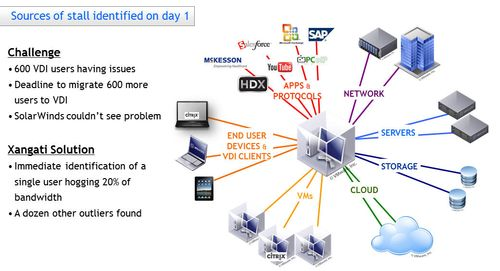 VDI_example_law_firm